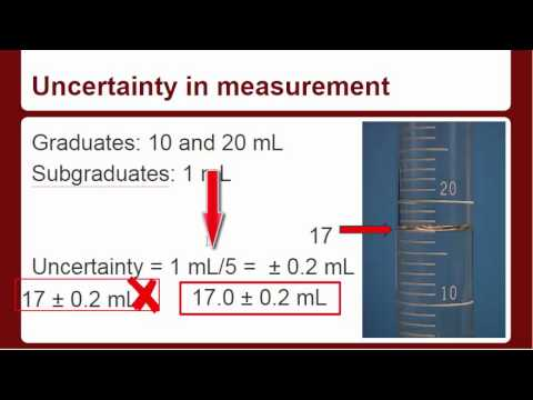 Reading graduated cylinders and uncertainty