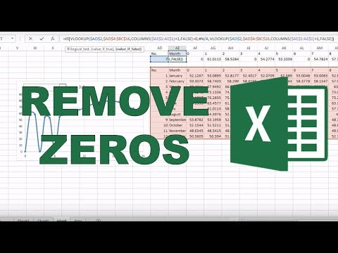 How to remove blank/ zero values from a graph in excel?