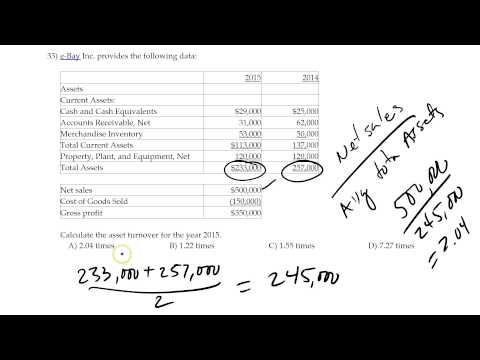 Asset Turnover Example