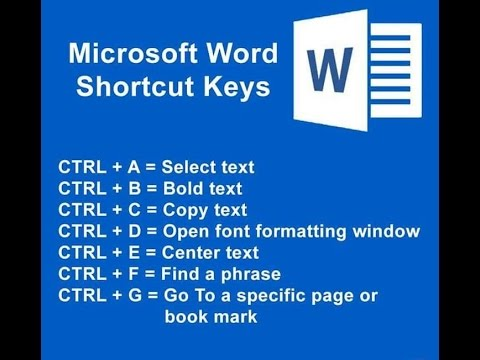 Microsoft Word Shortcut Keys - Microsoft Office Shortcuts