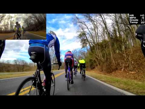 Ultra HD Cycling Training - 1 Hour Group Ride (Indoor Trainer/Rollers)