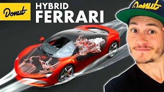 Ferrari SF90 Stradale - The Science Explained