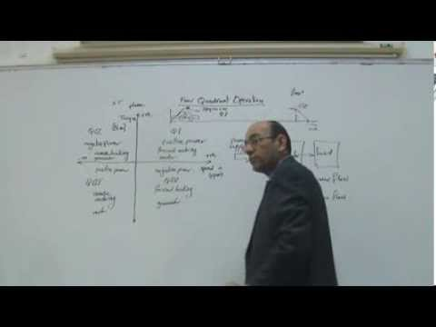 DC Motor Drives, Part III:  Four Quadrant Operation, Analogy from a Vehicle, 2/12/2013