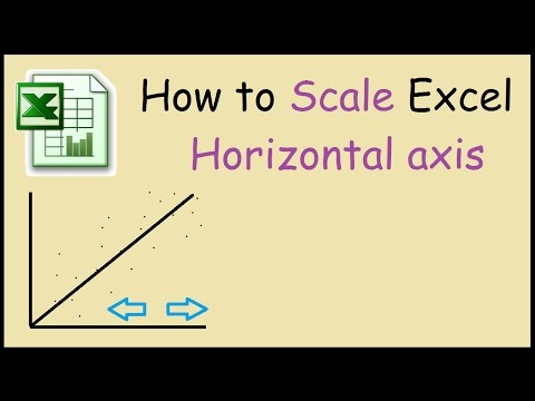 How to change horizontal axis values in Excel 2010