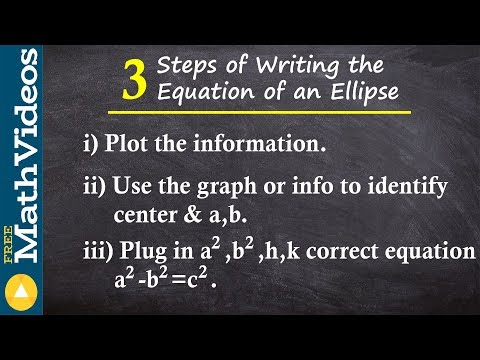 Pc Unit 8   Three steps to writing the equation of an ellipse