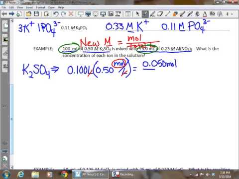 AP Video Notes 1 2  Concentration of Ions in Solution