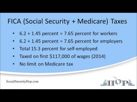 FICA (Social Security + Medicare) Taxes