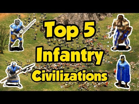 Top 5 Infantry Civilizations