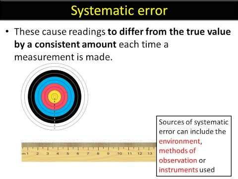 ISA language YOUTUBE 6 - Errors and uncertainty