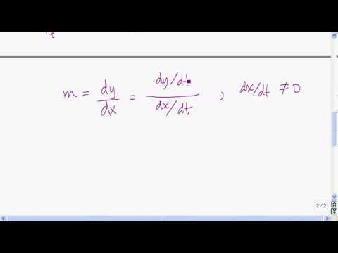 Tangents to parametric curves