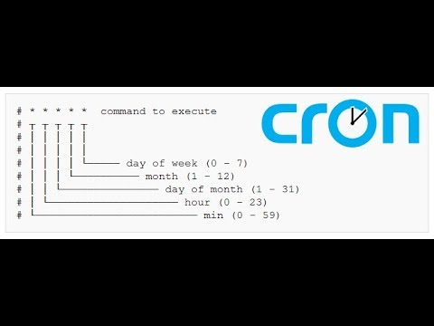 Scheduling Crontab on Linux
