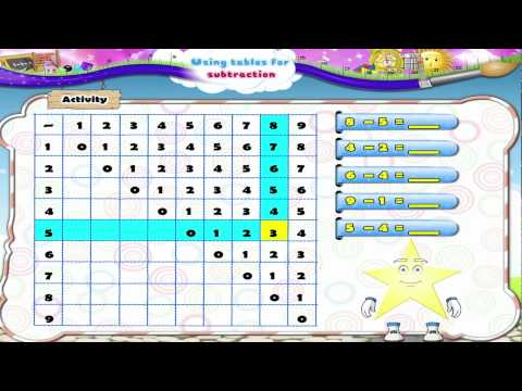 Learn Grade 1 - Maths - Using Tables for Subtraction