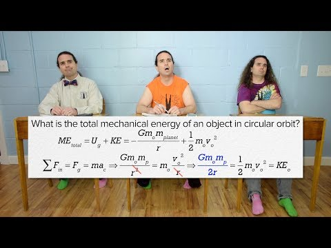 AP Physics C: Universal Gravitation Review (Mechanics)