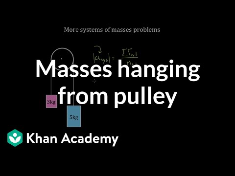 Two masses hanging from a pulley | Forces and Newton's laws of motion | Physics | Khan Academy