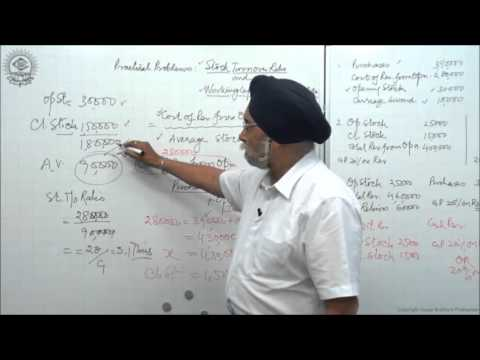 Practical Problem Solution on Stock turnover ratio and Working capital turnover ratio