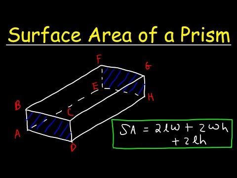 Surface Area of a Rectangular Prism - Geometry
