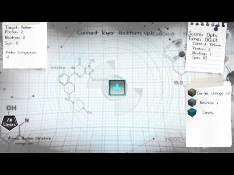 How to Build Helium Nucleus He-4