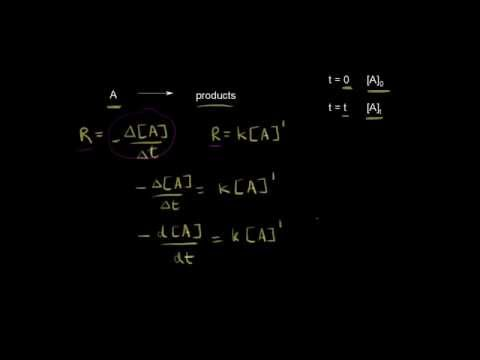 First-order reaction (with calculus) | Knetics | Chemistry | Khan Academy