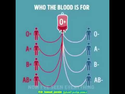 Blood group for child