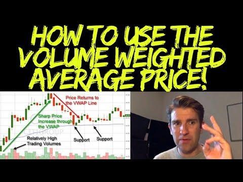 How to Use Volume (VWAP) to Improve your Trading  📈