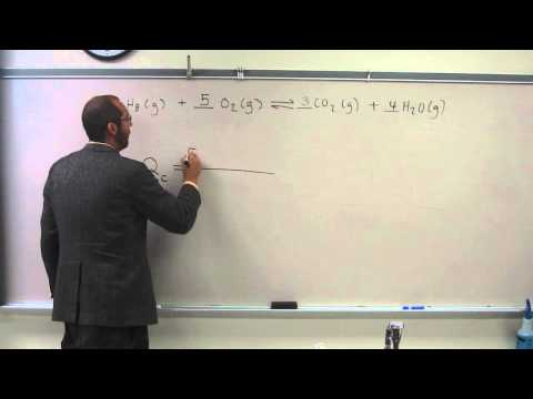 Writing the Reaction Quotient (Qc) From the Balanced Equation 001