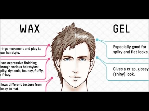 Difference between wax & gel