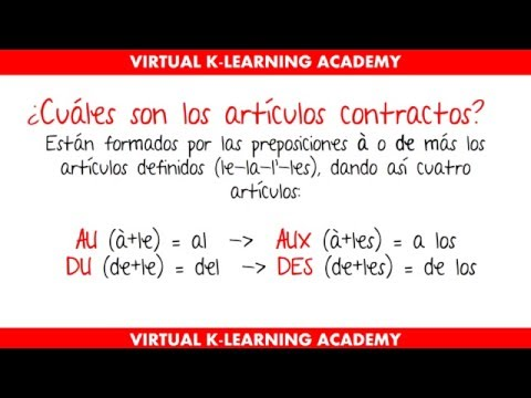 Aprender Frances rapido y facil - Los 4 tipos de articulos en Frances