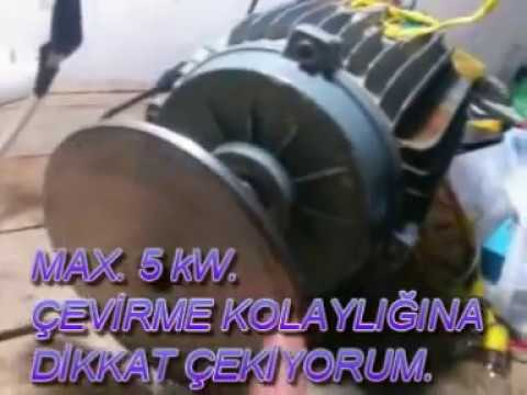 Permanent Magnet generator 5 Kw..mpg