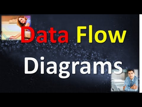 Data Flow Diagrams DFD with Example Brief Introduction in HINDI