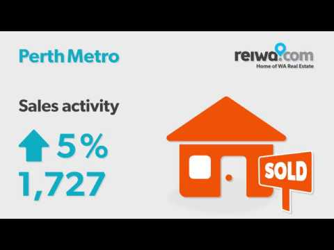 Perth metro May 2017 monthly real estate update
