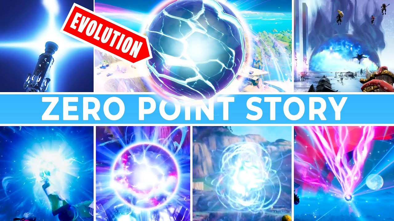 COMPLETE Story of the *ZERO POINT* in Fortnite (Season 1-15)