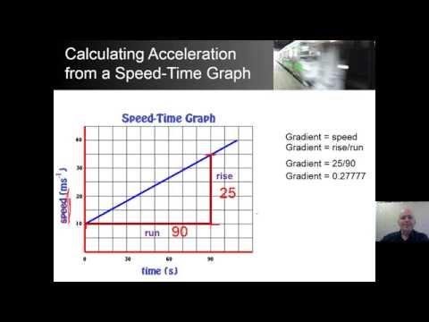 Mechanics 4: Speed-Time Graphs-1