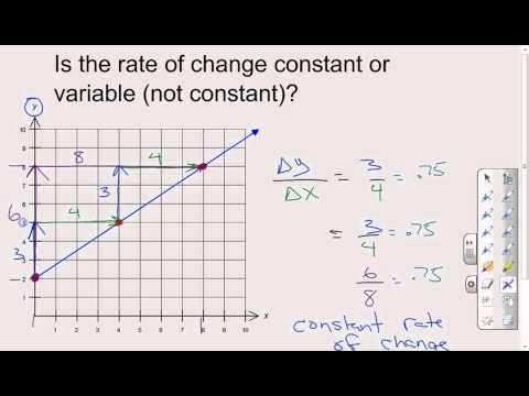 Determining if the Rate of Change of a Graph is Constant or Variable