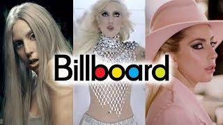 Lady Gaga - Billboard Chart History