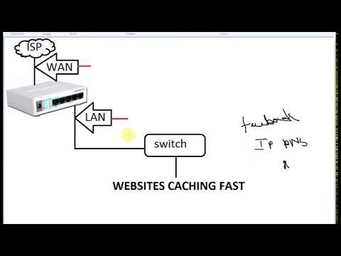 Websites Caching Fast in Mikrotik Router