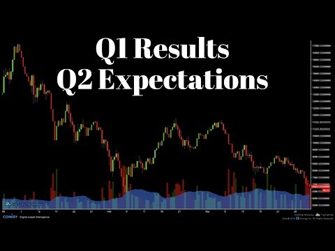 Q1 Crypto Results, Historical Q2 Performance and OTC Trading
