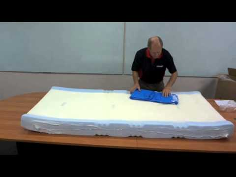 How to put on a BetterLiving Foam Mattress top cover