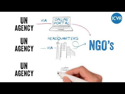 Topic Two: UN Humanitarian Funding - demystifying NGO Access