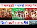 PRO KABADDI ALL TIME TOP 5 TEAMS WHO WON MOST OF MATCHES