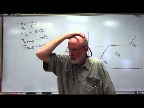 Ice Problem 4 A Finding the Mass of Steam