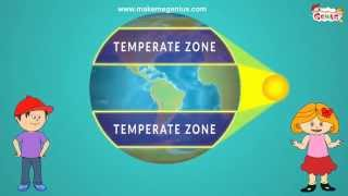 Climate Zones Of The World For Kids And Affecting Factors