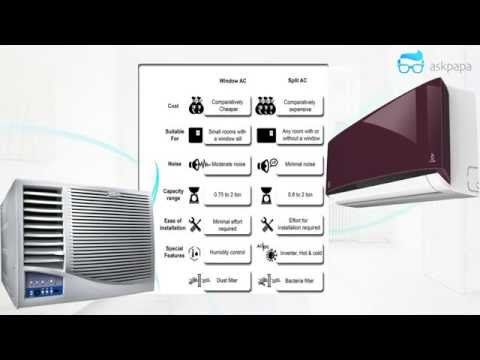 Buying Guide Air Conditioner India (Shortest Video)