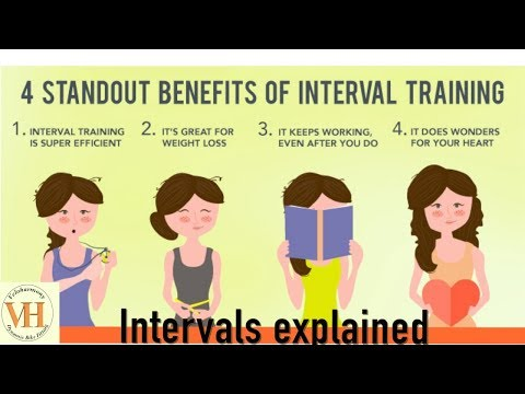 Interval Training cycling