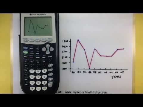 Statistics - Making a line chart using the Ti-83/84 calculator