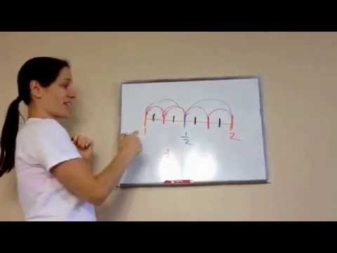 Saxon Math 6th Grade - Lesson 17 - The Number Line: Fractions and Mixed Numbers
