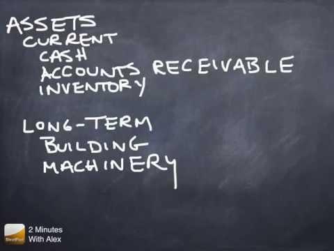Balance Sheet, Cont'd: Current Assets, Long-Term Assets, Total Assets