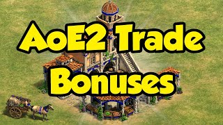 Comparing the Trade bonuses in AoE2