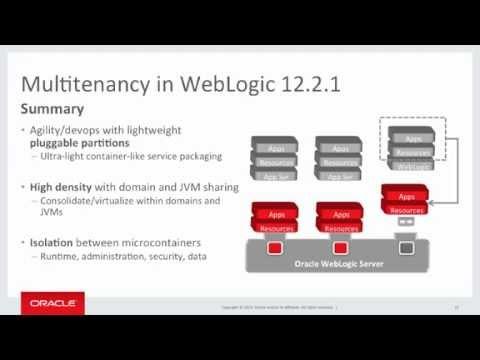 Intro to Multitenancy in WebLogic Server 12.2.1