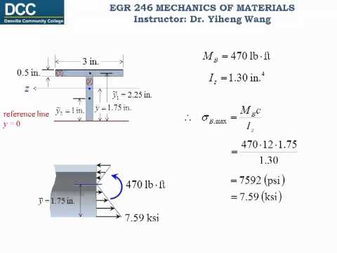 Mechanics of Materials Lecture 15: Bending stress: two examples