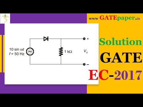 GATE 2017 Find the DC value of the output waveform